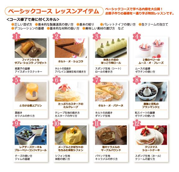 計りのいらないお菓子教室 happy sweets studio ベーシックコース